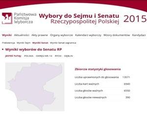Wyniki głosowania i frekwencja w Dęblinie w wyborach do Sejmu RP i Senatu RP