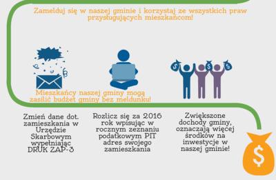Rozlicz się z podatku w gminie Jabłonna!