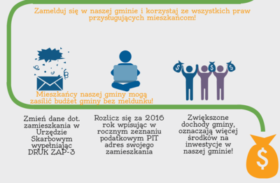 Rozlicz się z podatku za 2017 rok w gminie Jabłonna!