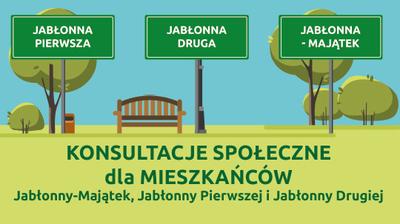 Konsultacje społeczne - zmiana nazw miejscowości - UZUPEŁNIENIE
