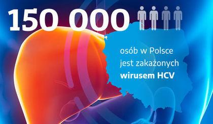 Bezpłatna Ogólnopolska Akcja Profilaktyczna, w której można wykonać test w kierunku diagnostyki zakażenia wirusem HCV