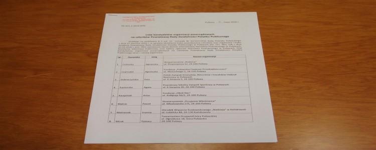 Lista kandydatów organizacji pozarządowych na członków Powiatowej Rady Działalności Pożytku Publicznego
