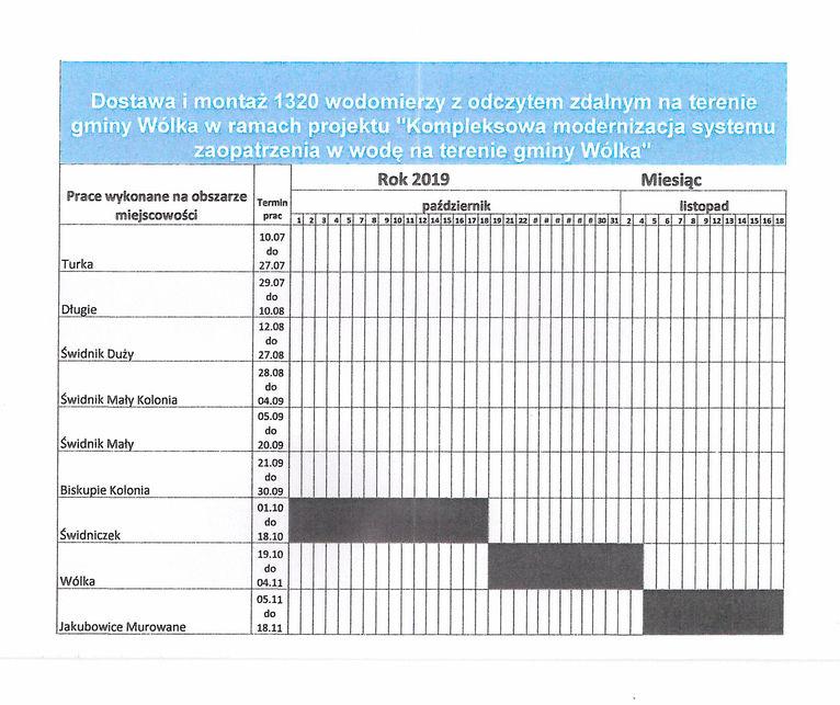 Harmonogram wymiany wodomierzy strona 2