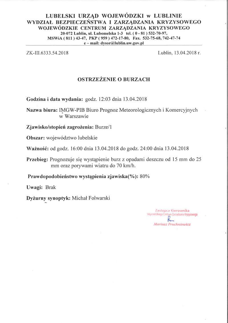Ostrzeżenia o burzach 13.04.2018 r.