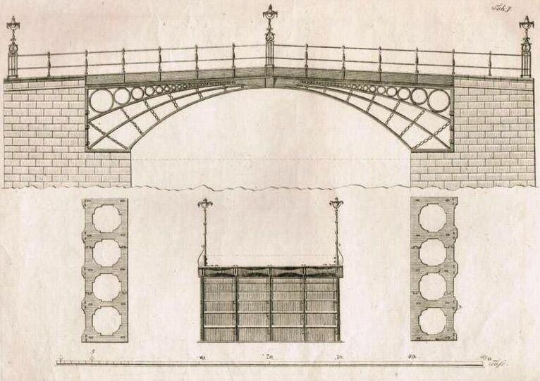 stara fotografia: most żelazny w Łażanach