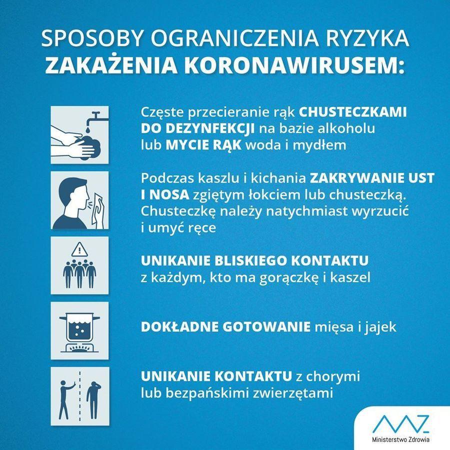 Sporoby ograniczania ryzyka zakażenia koronawirusem II