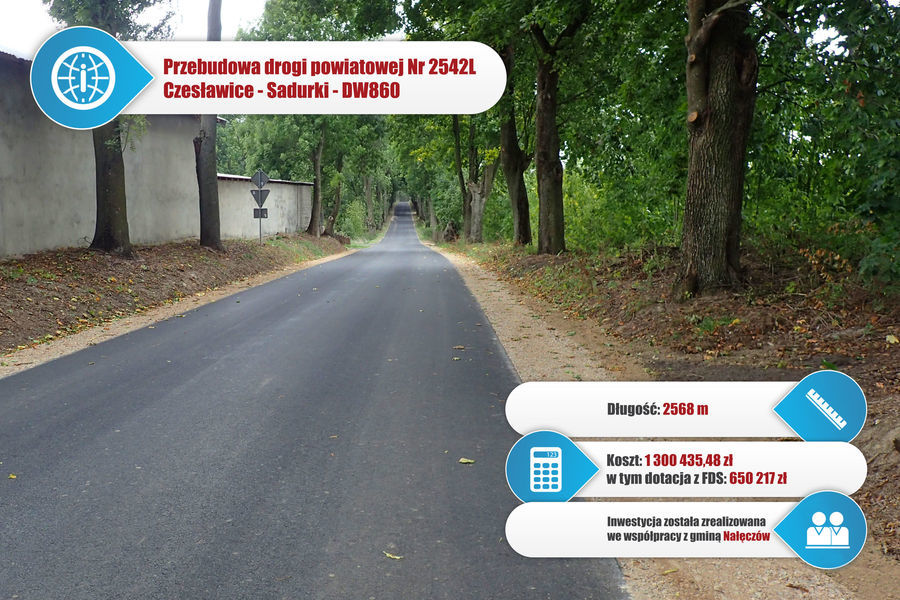Droga powiatowa nr 2542L Czesławice - Sadurki.