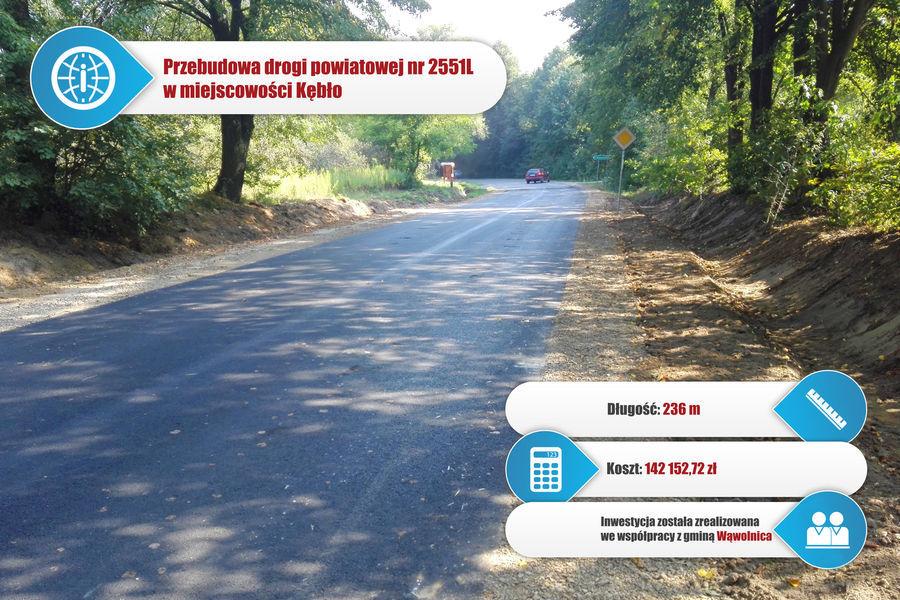Droga powiatowa 2551L w Kęble.