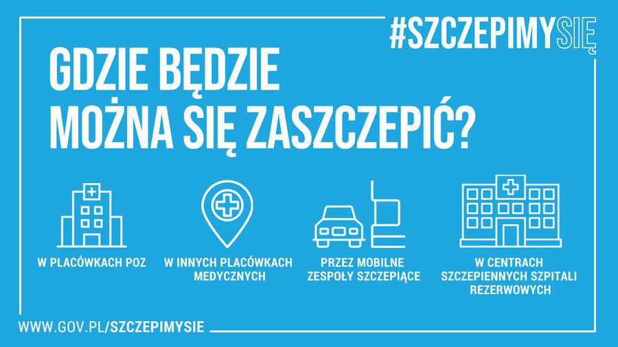 Infografika akcji #SzczepimySię