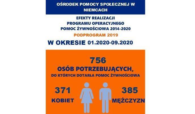Zdjęcie przedstawia plakat z informacjami które zamieszczone są w poście