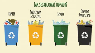 Nieprawidłowości w segregacji śmieci na terenie naszej gminy