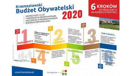 Budżet Obywatelski 2020 - nabór kandydatów do komisji