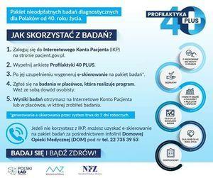 Plakat z informacjami o programie Profilaktyka 40 Plus