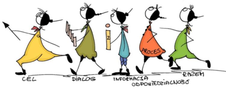 """Konferencja """"Ocenianie kształtujące – jak pomóc uczniom się uczyć"""""""