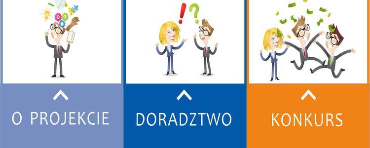 Lubelskie Lokalnie Mikrodotacje FIO 2. Zaproszenie na szkolenia dla beneficjentów w woj. lubelskim