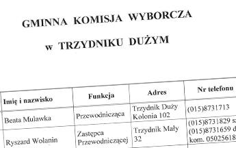 Wybory Samorządowe 2006 - Ogłoszenia