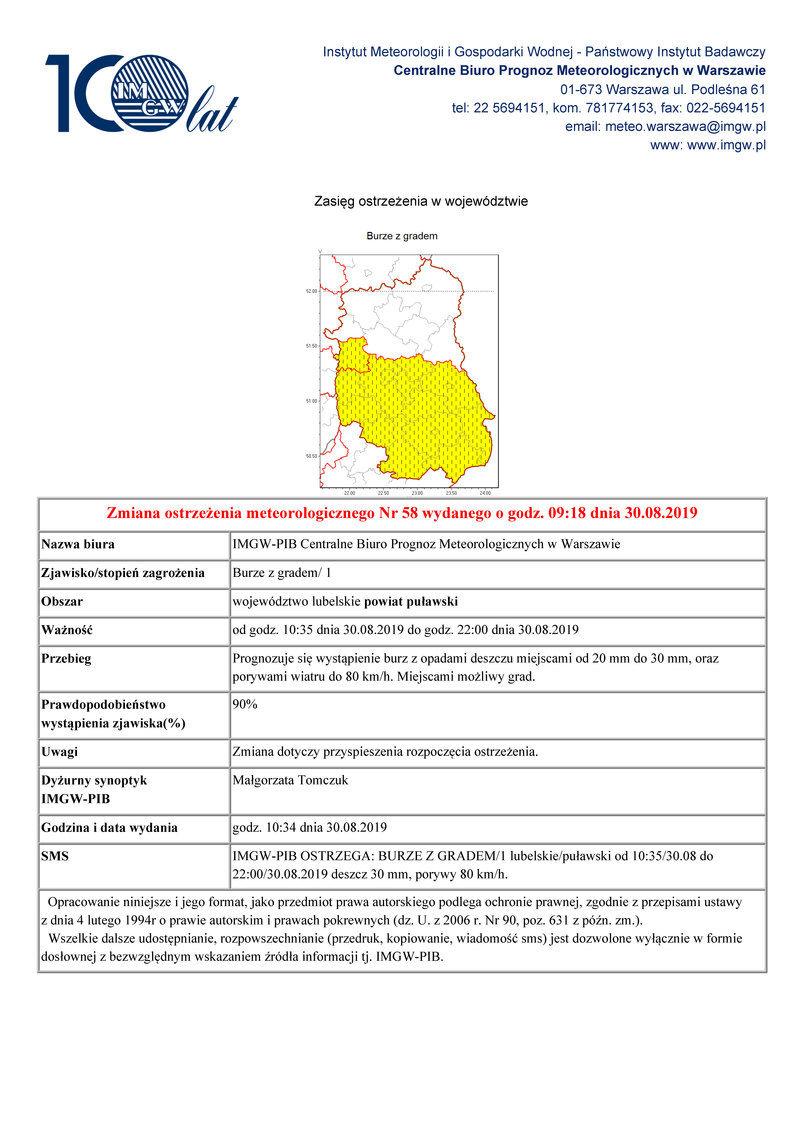 Zmiana ostrzeżenia meteorologicznego Nr 58 wydanego o godz. 09:18 dnia 30.08.2019