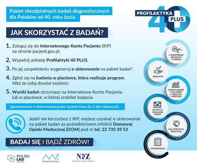 Plakat informujący o programie Profilaktyka 40+ bezpłatny pakietu badań diagnostycznych