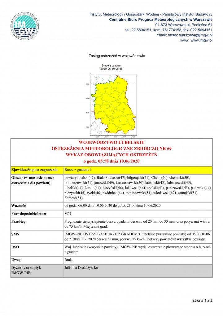 Ostrzeżenie meteorologiczne na dni 10-12.06.2020 r.