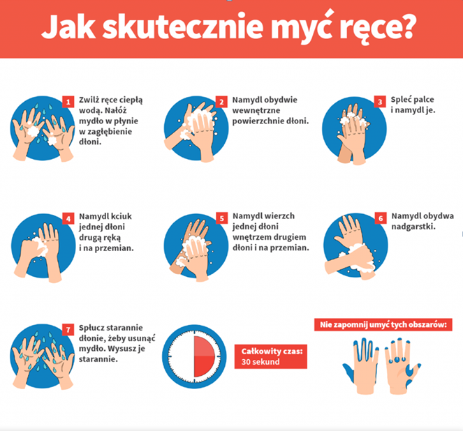 Plakat - Jak skutecznie myć ręce