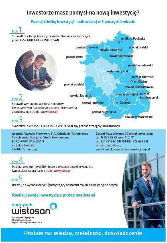 Drogowskaz inwestora- ulotka str.2