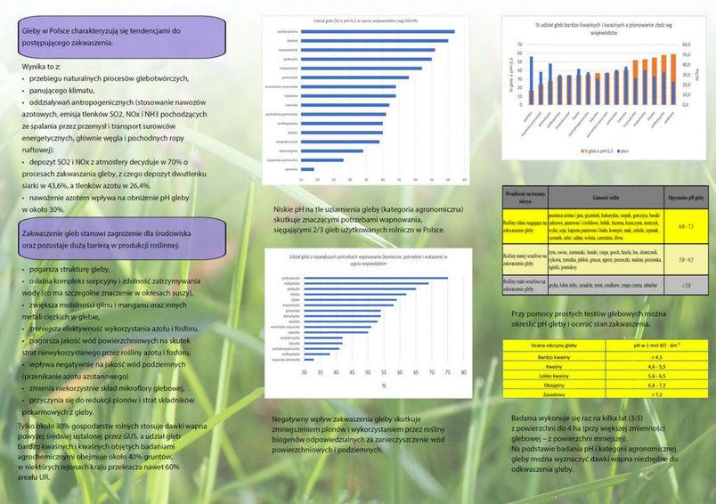 Plakat - Rolnictwo dla środowiska 1