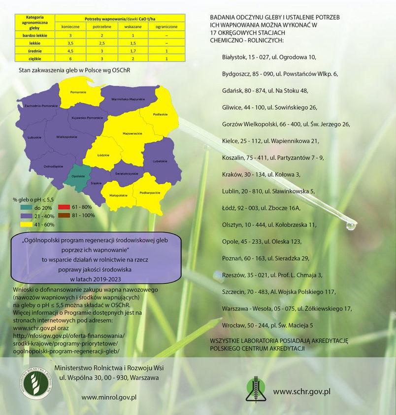 Plakat - Rolnictwo dla środowiska