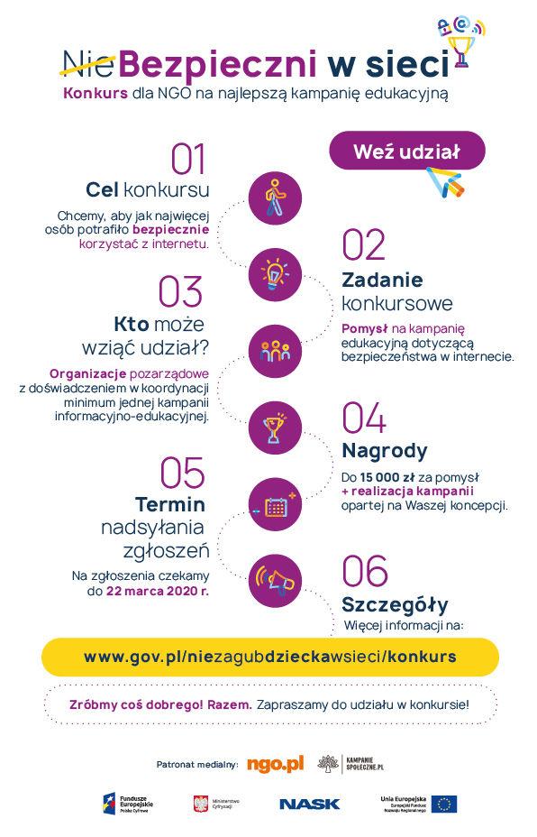 Plakat - NieBezpieczni w sieci – konkurs dla NGO na najlepszą kampanię edukacyjną
