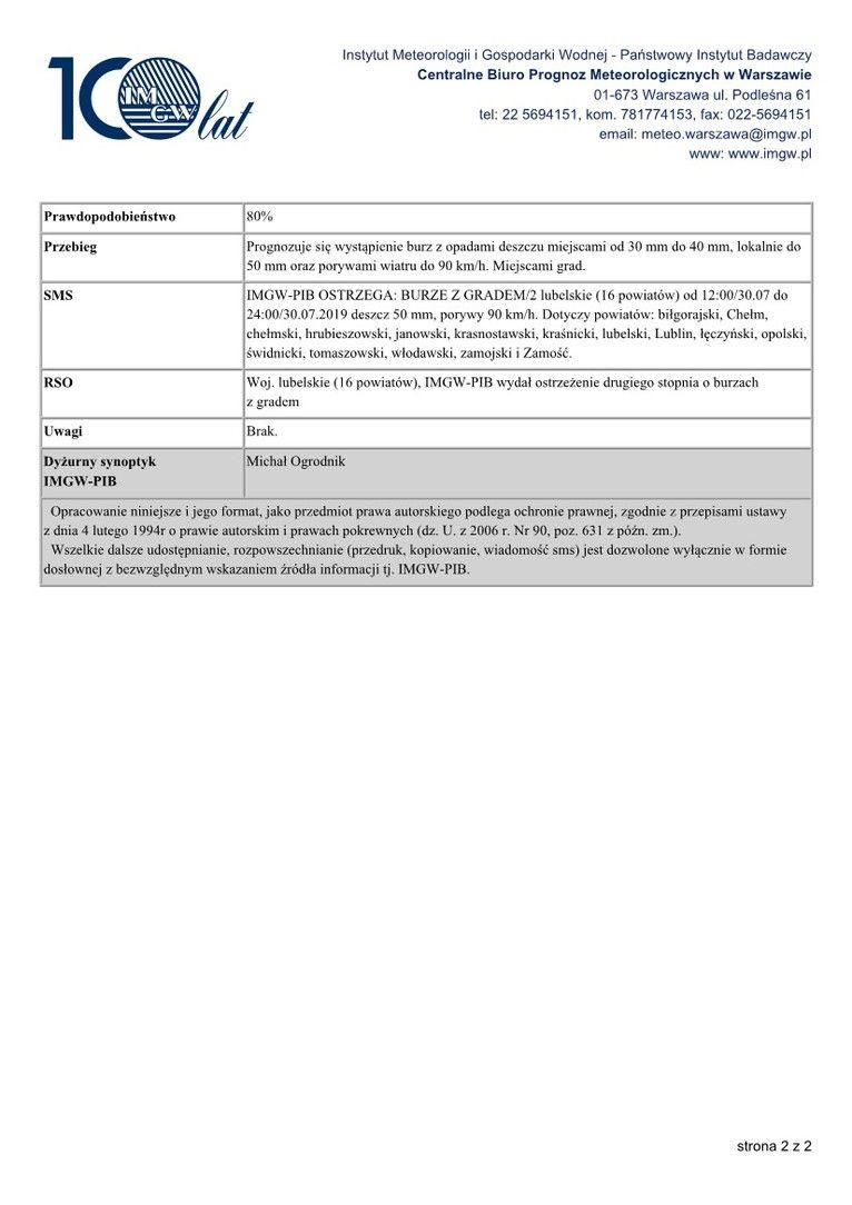 OSTRZEŻENIA METEOROLOGICZNE ZBIORCZO NR 85 2