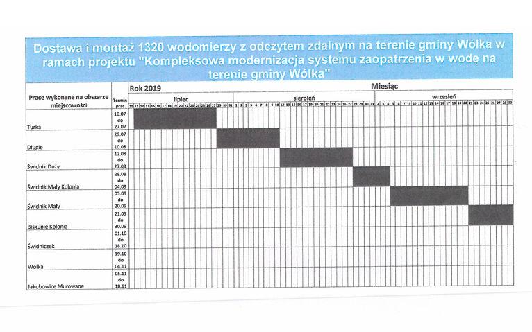 Harmonogram wymiany wodomierzy strona 1