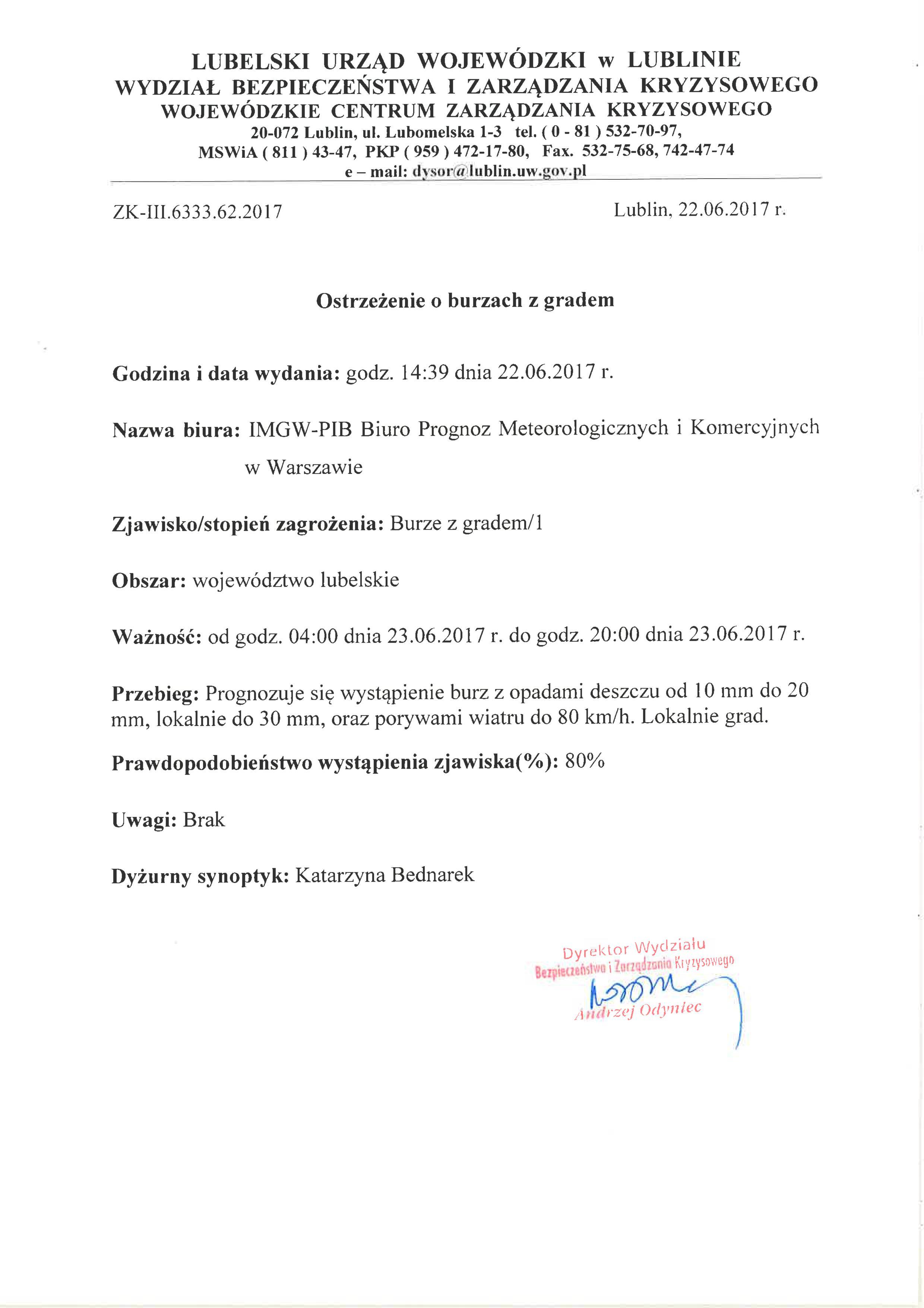 Ostrzeżenie o burzach z gradem z dn. 22.06.2017 r.