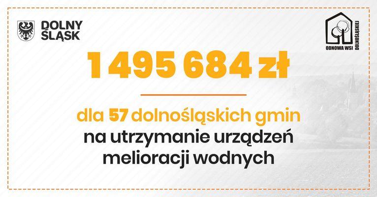 tablica dofinansowania  1495 684 zł dla 57 dolnośląskich gmin na utrzymanie urządzeń melioracji wodnych